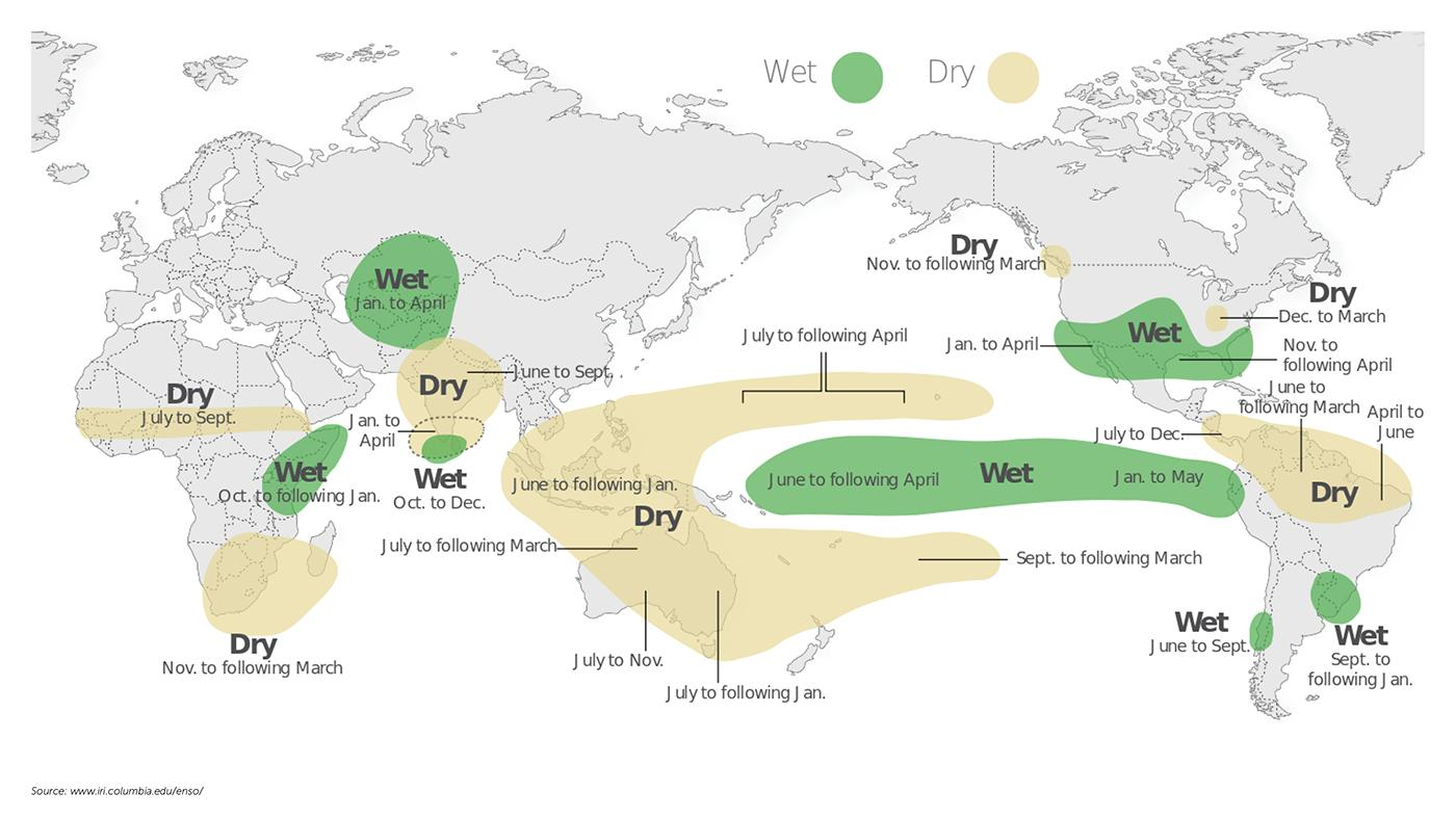 El Niño – Between Flood & Drought