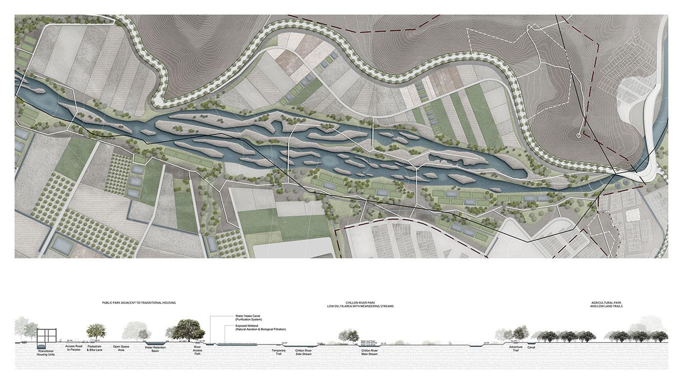 Enhancing Water Quality with the Cultural Landscape