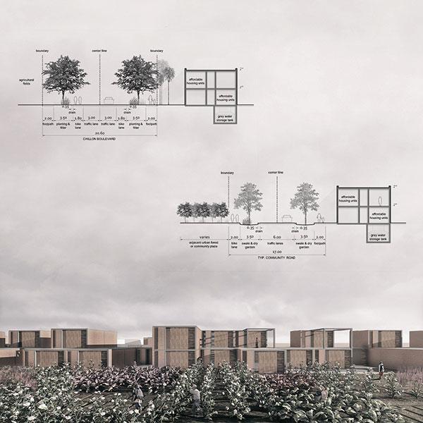 Incremental Housing Units