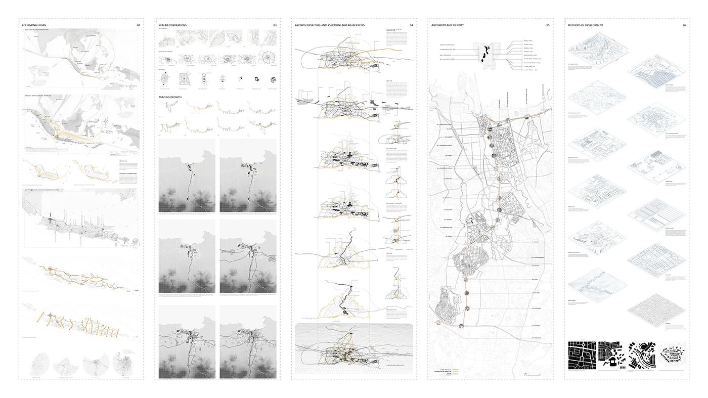 Analysis of Jakarta's Urban Morphology